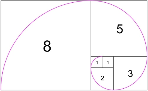 Fibonacci Progression