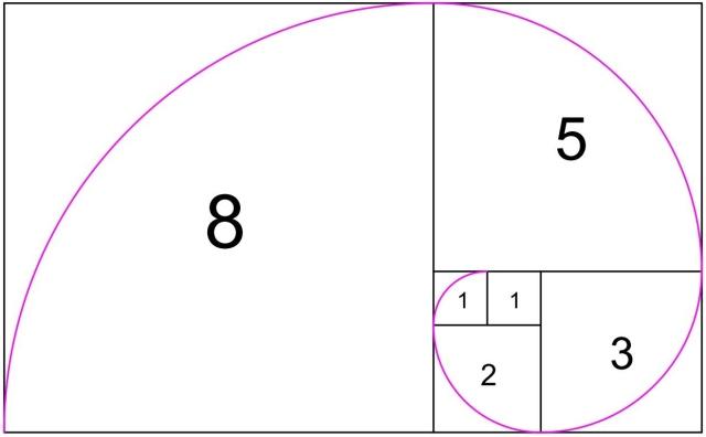 1 - Fibonacci sequence